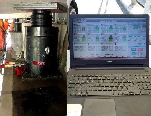 Sistemi di sollevamento sincrono con più cilindri idraulici